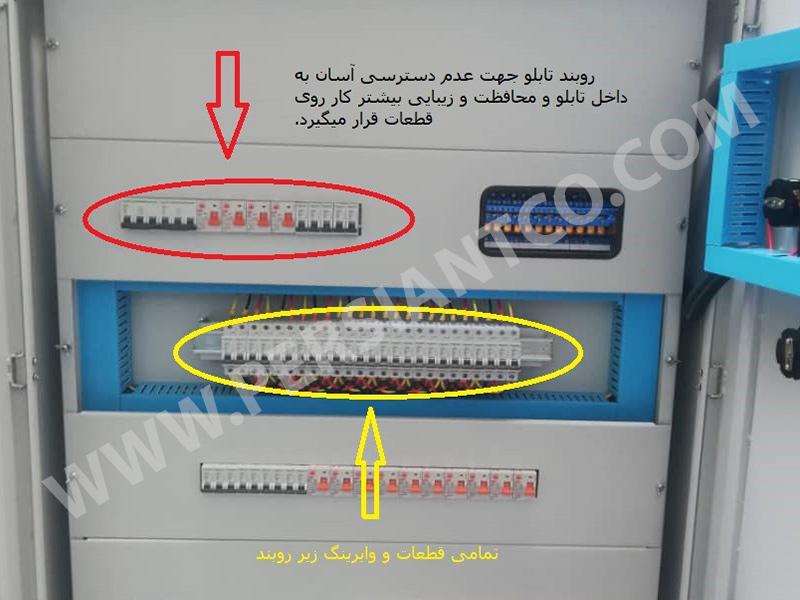 تابلو برق ساختمانی